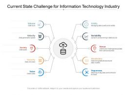 Current State Challenge For Information Technology Industry