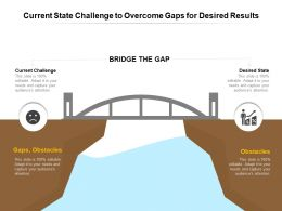 Current State Challenge To Overcome Gaps For Desired Results