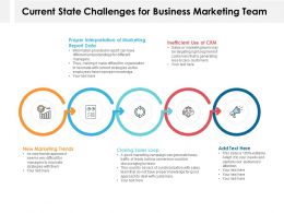 Current State Challenges For Business Marketing Team