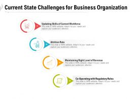 Current State Challenges For Business Organization