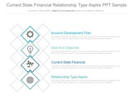 Current State Financial Relationship Type Aspire Ppt Sample