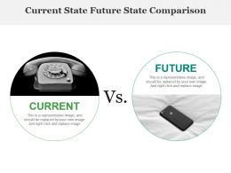 Current State Future State Comparison Powerpoint Slide Deck