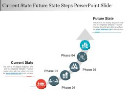 Current State Future State Steps Powerpoint Slide