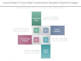 Current State To Future State Transformation Template Powerpoint Images