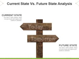 Current State Vs Future State Analysis Powerpoint Slide Designs Download