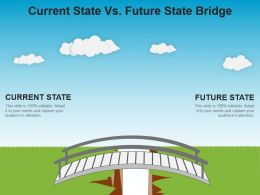 Current State Vs Future State Bridge Powerpoint Slide Designs Download
