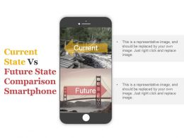 Current State Vs Future State Comparison Smartphone Ppt Example