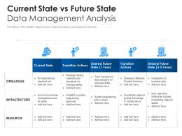 Current State Vs Future State Data Management Analysis