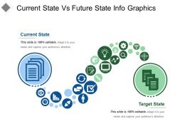Current State Vs Future State Info Graphics