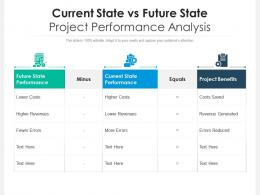 Current State Vs Future State Project Performance Analysis