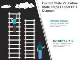 Current State Vs Future State Steps Ladder Ppt Diagram