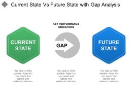Current State Vs Future State With Gap Analysis