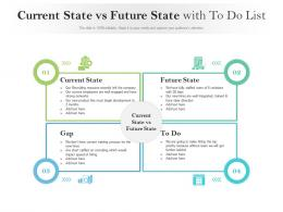 Current State Vs Future State With To Do List