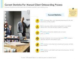 Current Statistics For Manual Client Onboarding Process Enforced Processes Ppt Slides