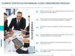 Current Statistics For Manual Client Onboarding Process Ppt Powerpoint Presentation Visual