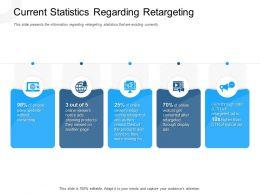 Current Statistics Regarding Retargeting CTR Powerpoint Presentation Tips