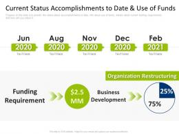 Current Status Accomplishments To Date And Use Of Funds Development Guy Kawasaki Startup Pitch Ppt Topics