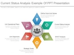 Current Status Analysis Example Of Ppt Presentation