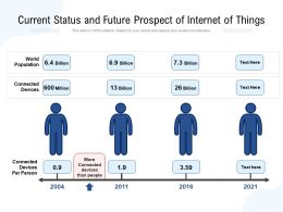 Current Status And Future Prospect Of Internet Of Things