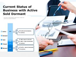 Current Status Of Business With Active Sold Dormant
