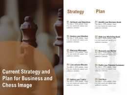 Current Strategy And Plan For Business And Chess Image