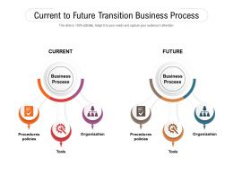 Current To Future Transition Business Process