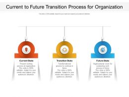 Current To Future Transition Process For Organization