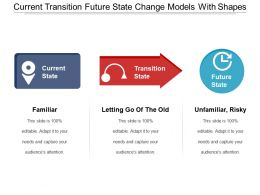 Current Transition Future State Change Models With Shapes