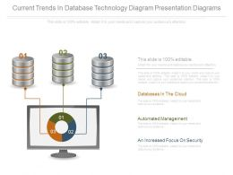 Current Trends In Database Technology Diagram Presentation Diagrams