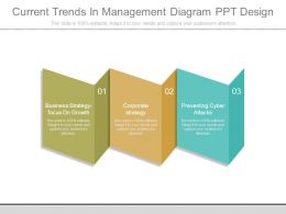 Current Trends In Management Diagram Ppt Design