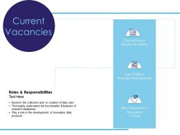 Current Vacancies Department Job Position Ppt Powerpoint Presentation Infographic Template Layout