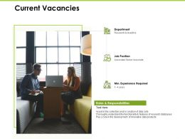 Current Vacancies Department Ppt Powerpoint Presentation Background Designs