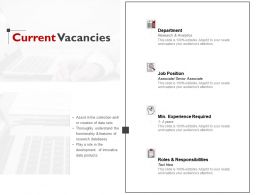Current Vacancies Department Ppt Powerpoint Presentation File Deck