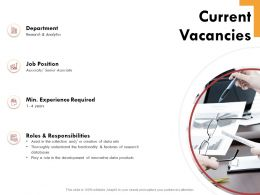 Current Vacancies Department Ppt Powerpoint Presentation Model Outline