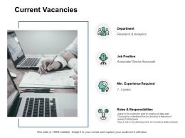 Current Vacancies Department Ppt Powerpoint Presentation Pictures Infographics