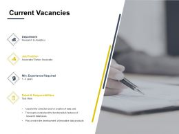 Current Vacancies Experience Ppt Powerpoint Presentation Outline Graphics Design