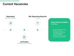 Current Vacancies Functionality Ppt Powerpoint Presentation Infographics Objects