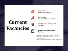 Current Vacancies Powerpoint Ideas