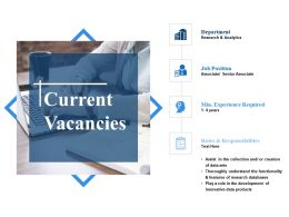 Current Vacancies Powerpoint Slide Backgrounds
