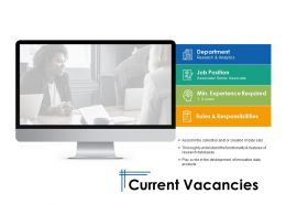 Current Vacancies Ppt Powerpoint Presentation Background Images