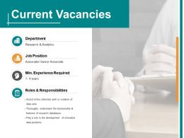 Current Vacancies Ppt Powerpoint Presentation File Background Designs