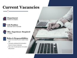 Current Vacancies Ppt Powerpoint Presentation File Files