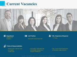 Current Vacancies Ppt Powerpoint Presentation Model Clipart Images
