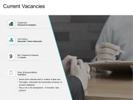 Current Vacancies Ppt Powerpoint Presentation Summary Slide Portrait