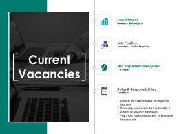 Current Vacancies Ppt Summary Topics