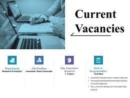 Current Vacancies Ppt Visual Aids