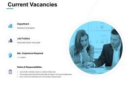 Current Vacancies Required Ppt Powerpoint Presentation Ideas Slideshow
