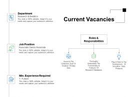 Current Vacancies Research And Analytics Ppt Powerpoint Presentation Portfolio Good