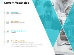 Current Vacancies Responsibilities Ppt Powerpoint Presentation Aids