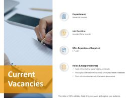 Current Vacancies Responsibilities Ppt Powerpoint Presentation Icon